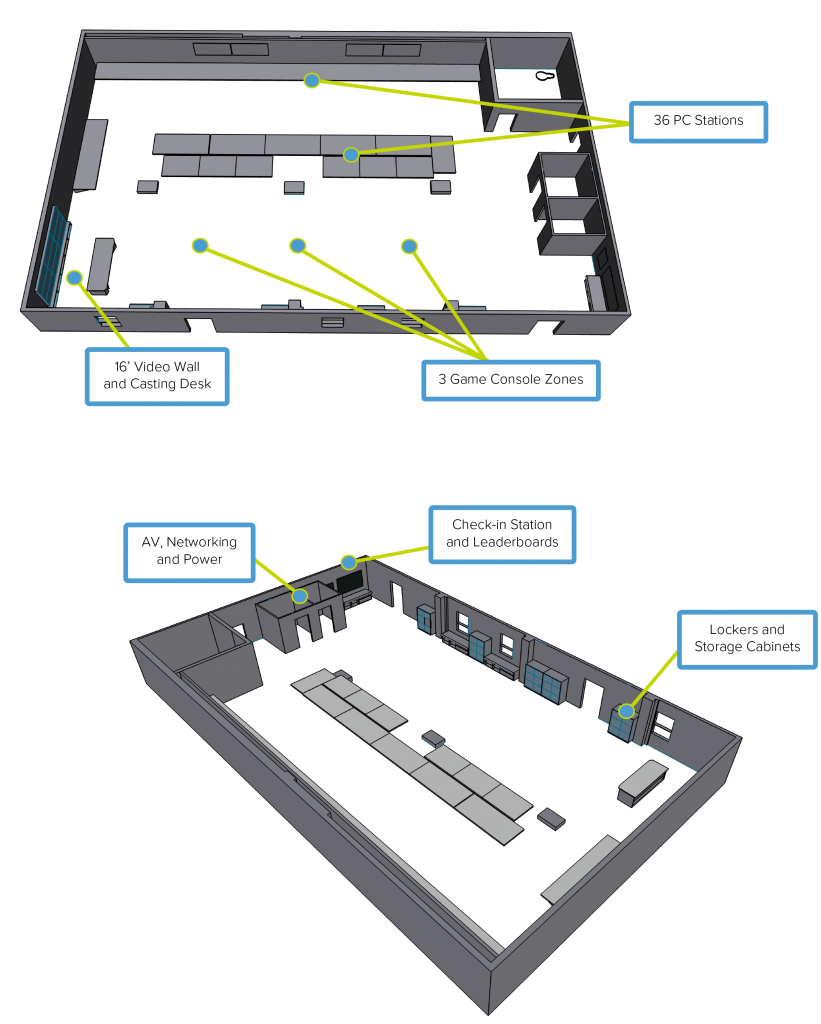 Layout map of the arena